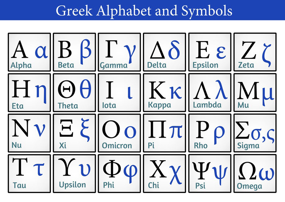 Rdrd Bible Study Learning The Greek Alphabet