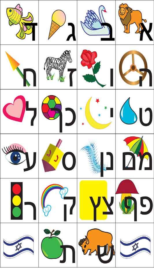 RDRD Bible Study Hebrew Alphabet And Mnemonics